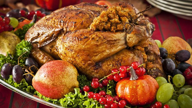 Popular Thanksgiving Day Restaurants In Chicago Area
